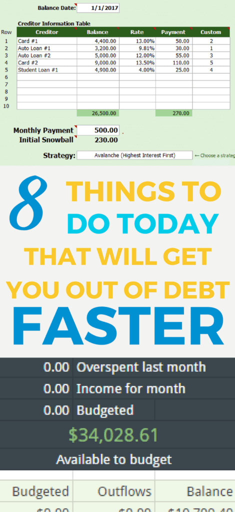 8 Simple but ESSENTIAL STEPS you can take today to get caught up on your bills and get out of debt.
