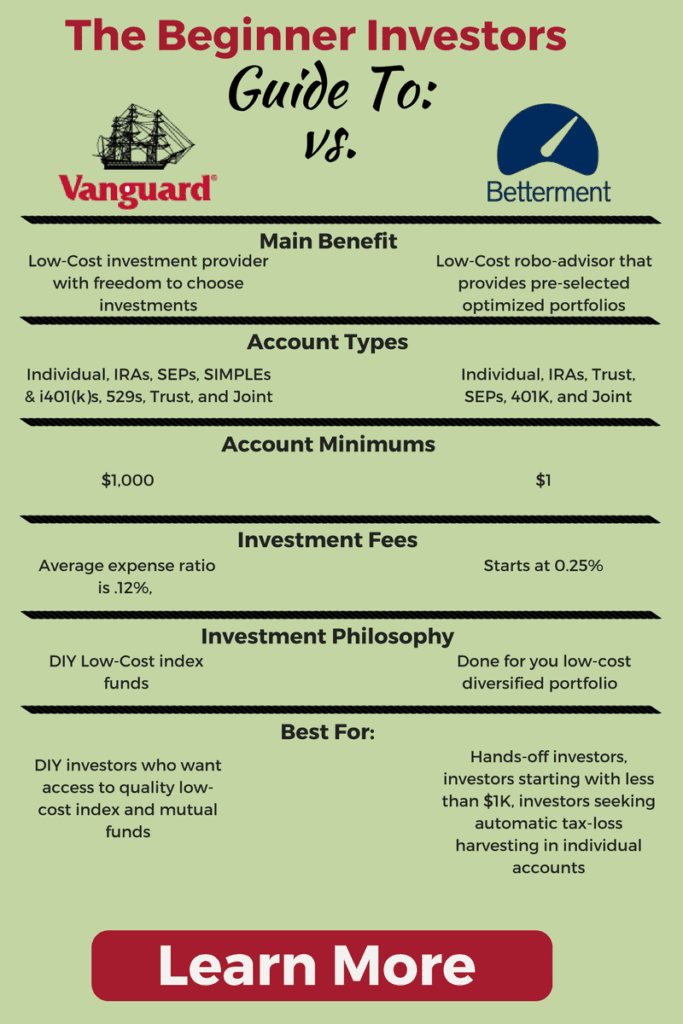 A beginner investors guide to Vanguard and Betterment. Two quality, low-cost investment providers, so you can determine which best fits your investing needs.